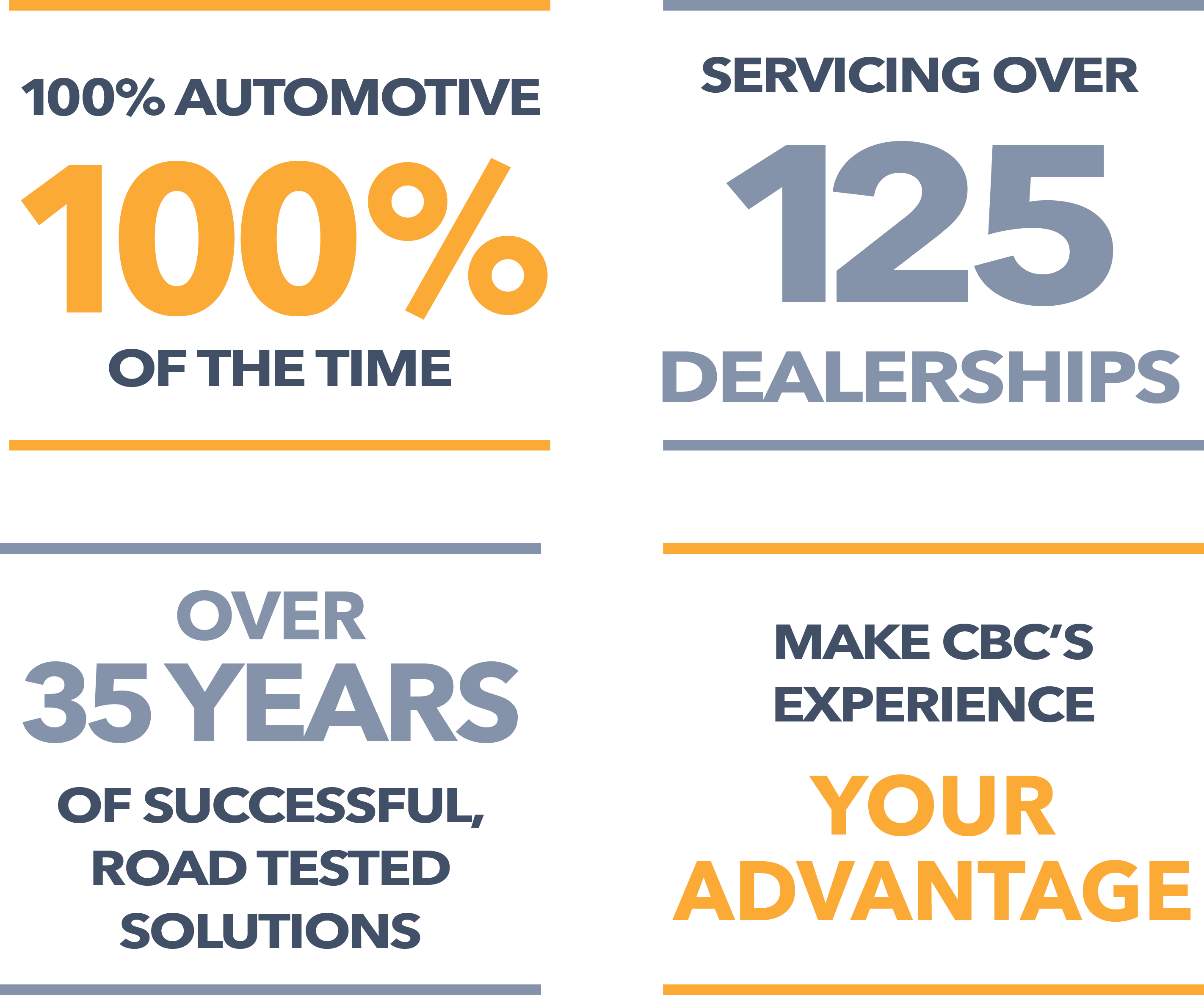 CBC Automotive Marketing